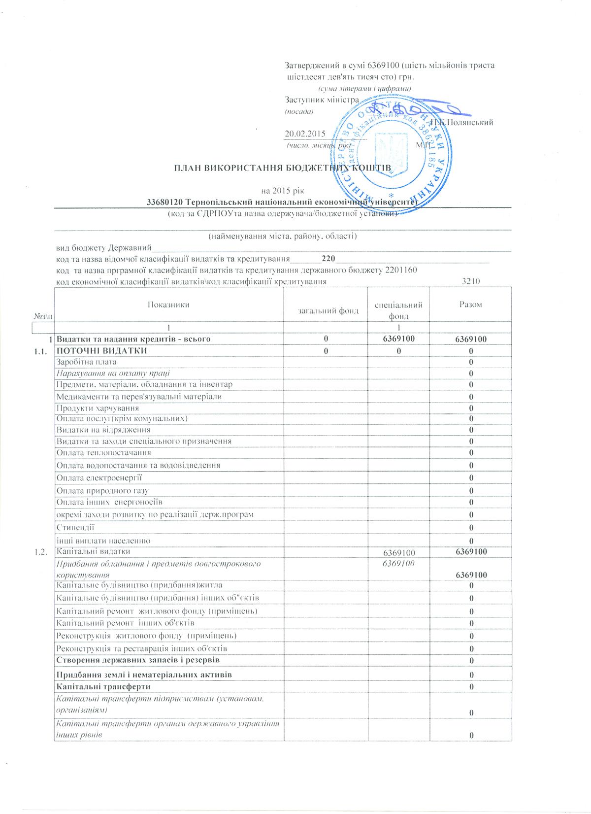 бланк плану використання бюджетних кошт в 1220 в д 26 11 2012